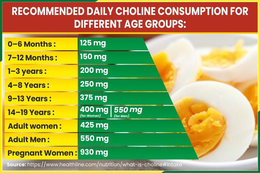 Super Foods that Provide Super Nutrition